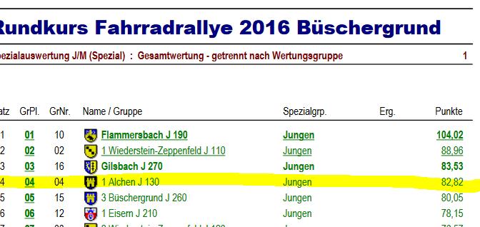 4. Platz bei Jungschar Fahrradralley 2016